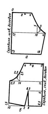 Выкройки сарафана прямого покроя